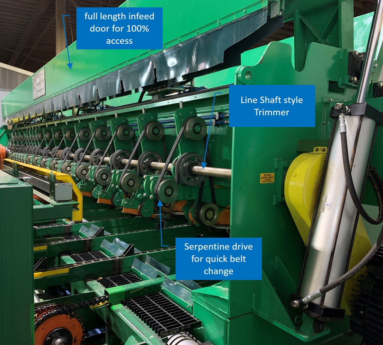 Trimmer Infeed